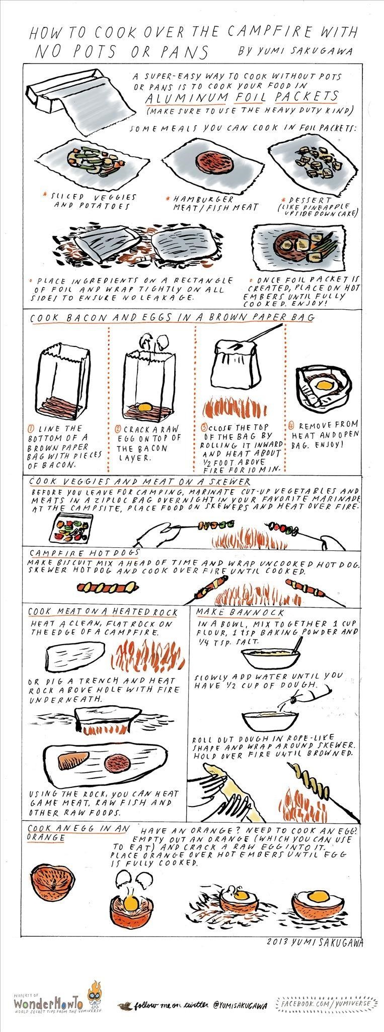 How To Cook Without Pots OR Pans