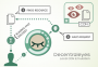 information-technology:decentraleyes.png