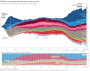 sociology:world-daily-deaths-by-region-2.png